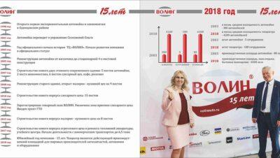 История Технического Центра «ВОЛИН»