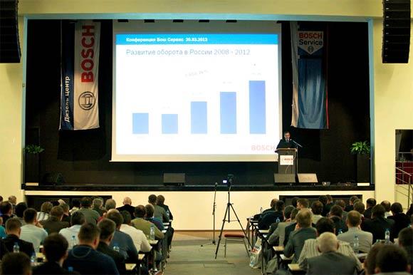 Технический Центр «ВОЛИН» принял участие в 12 Конференции «Бош Сервис»