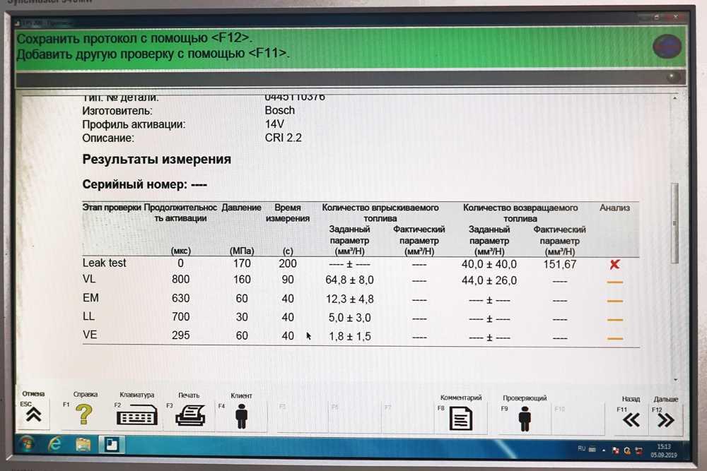Ремонт дизельной аппаратуры в ТЦ «ВОЛИН»