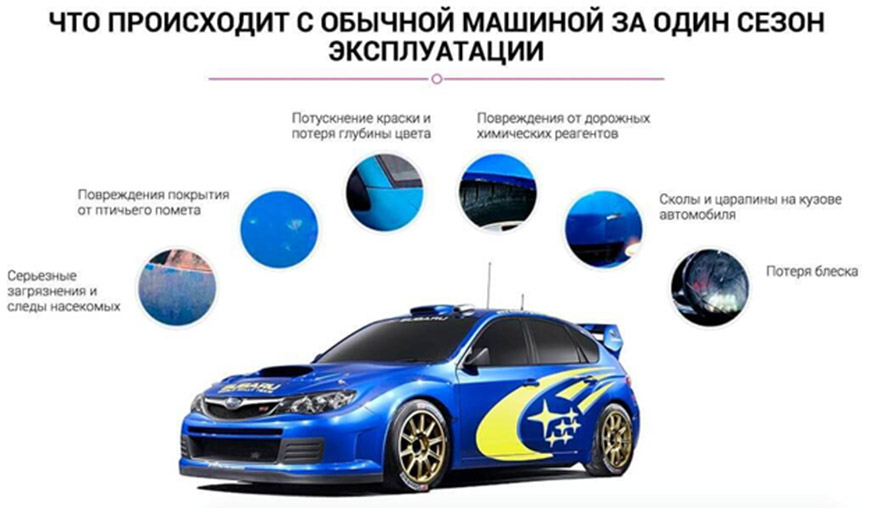 Мойка автотранспорта ТЦ ВОЛИН