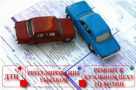 Урегулирование убытков по КАСКО и ОСАГО в Техническом Центре «ВОЛИН» и Звенигороде