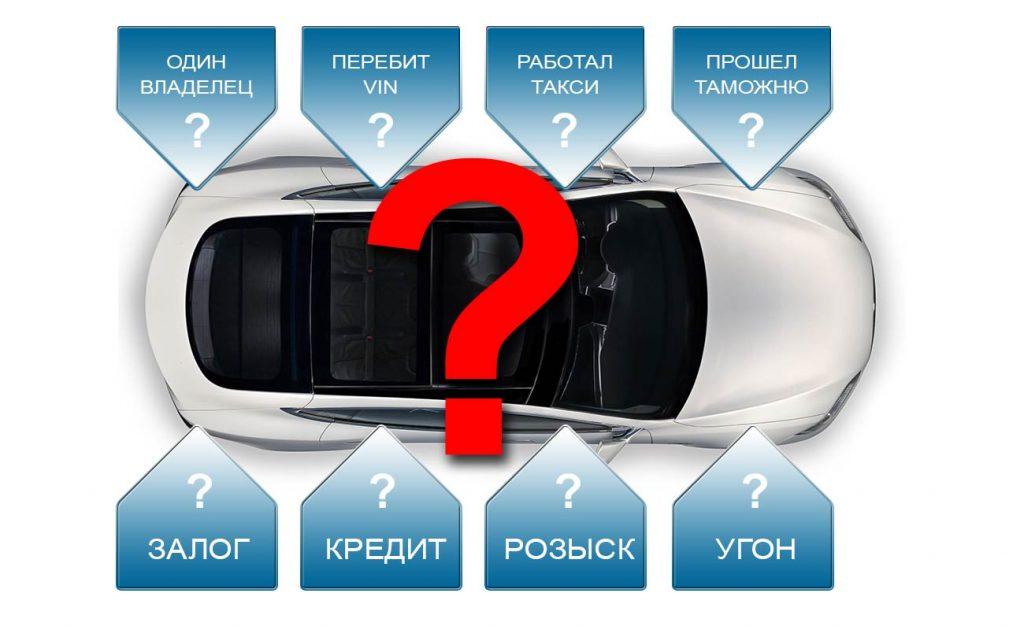 Проверка автомобиля перед покупкой в Техническом Центре «ВОЛИН»