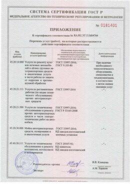Технический Центр «ВОЛИН». Приложение к сертификату соответствия